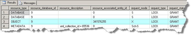 2_SQL_Server_2008_Lock_Escalation_explained