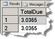 SQL Server Statistics Histogram
