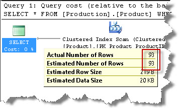 SQL_Server_Cardinality_1