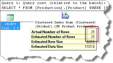 SQL_Server_Cardinality_2