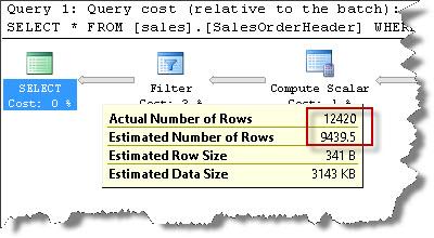 cardinality_estimation_in_sql server_1