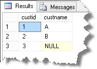 sql_server_not_in_clause_not working
