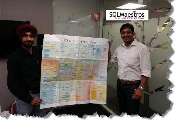 2_SQL_Server_Training_SQL_Server_Performance_Tuning_Gurgaon_September_2014